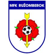 LOgo MFK RK180x180