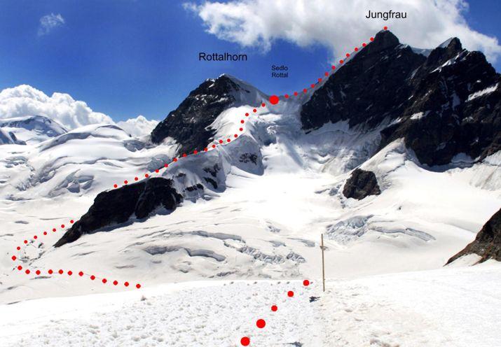 Trasa vystupu na Jungfrau
